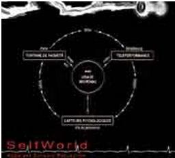 selfworld