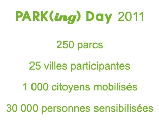 parking day bilan 2011