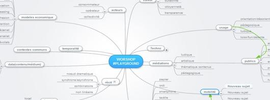 Workshop Urban Playground : premières pistes